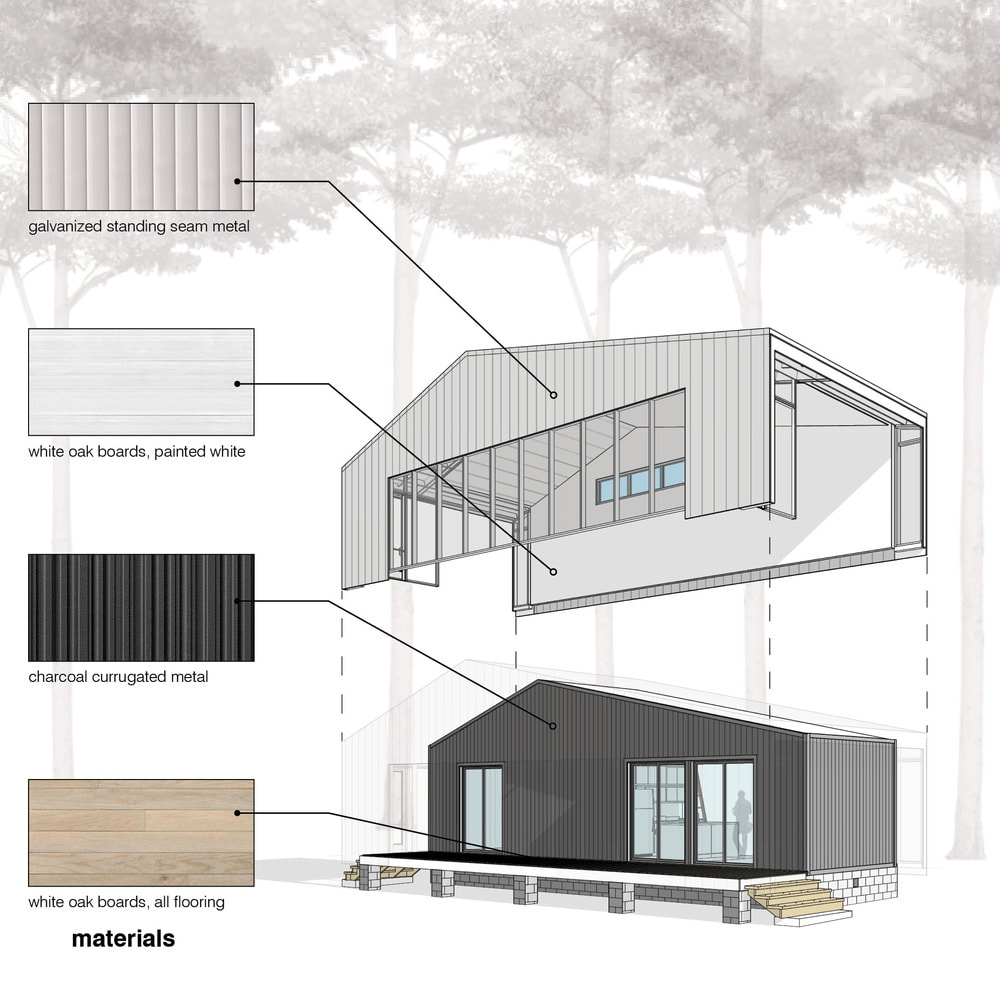 Metal Tiny House Design